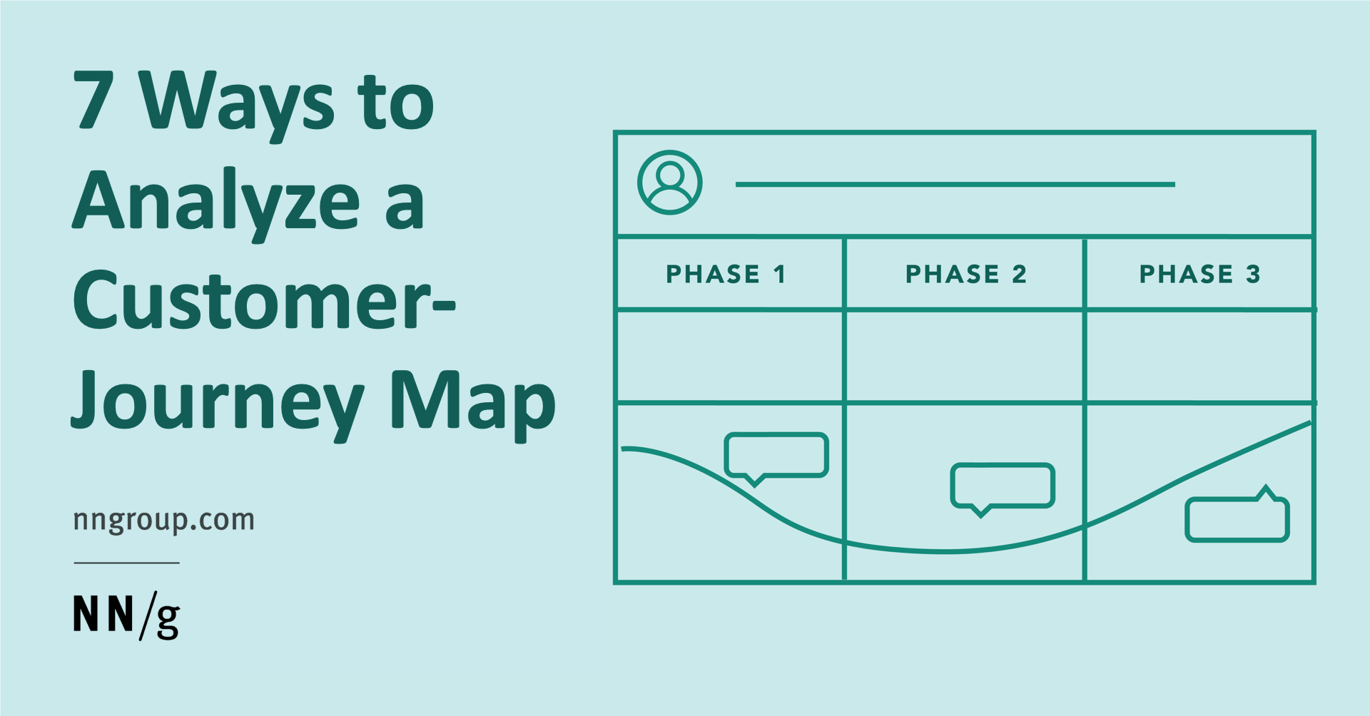 7 Ways to Analyze a Customer-Journey Map
