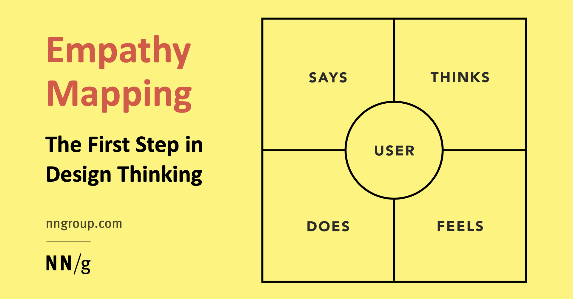 Empathy Mapping The First Step in Design Thinking