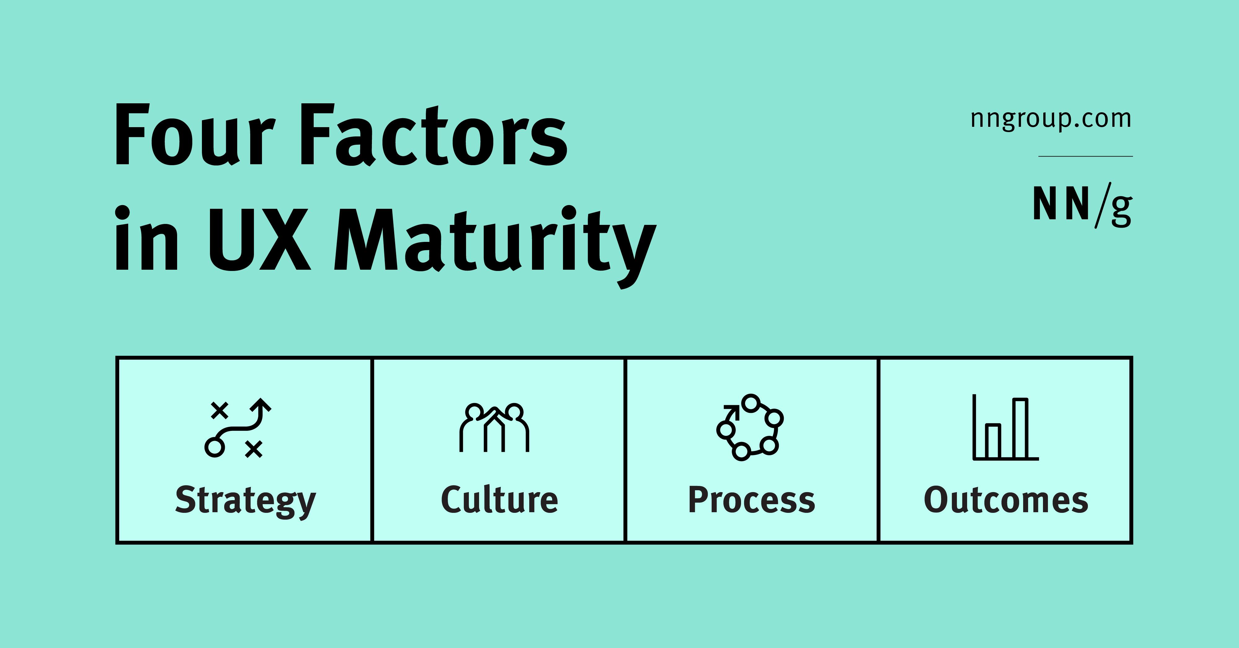 Four Factors in UX Maturity