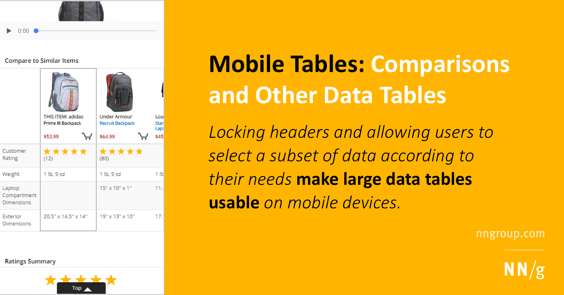 Mobile Tables: Comparisons and Other Data Tables