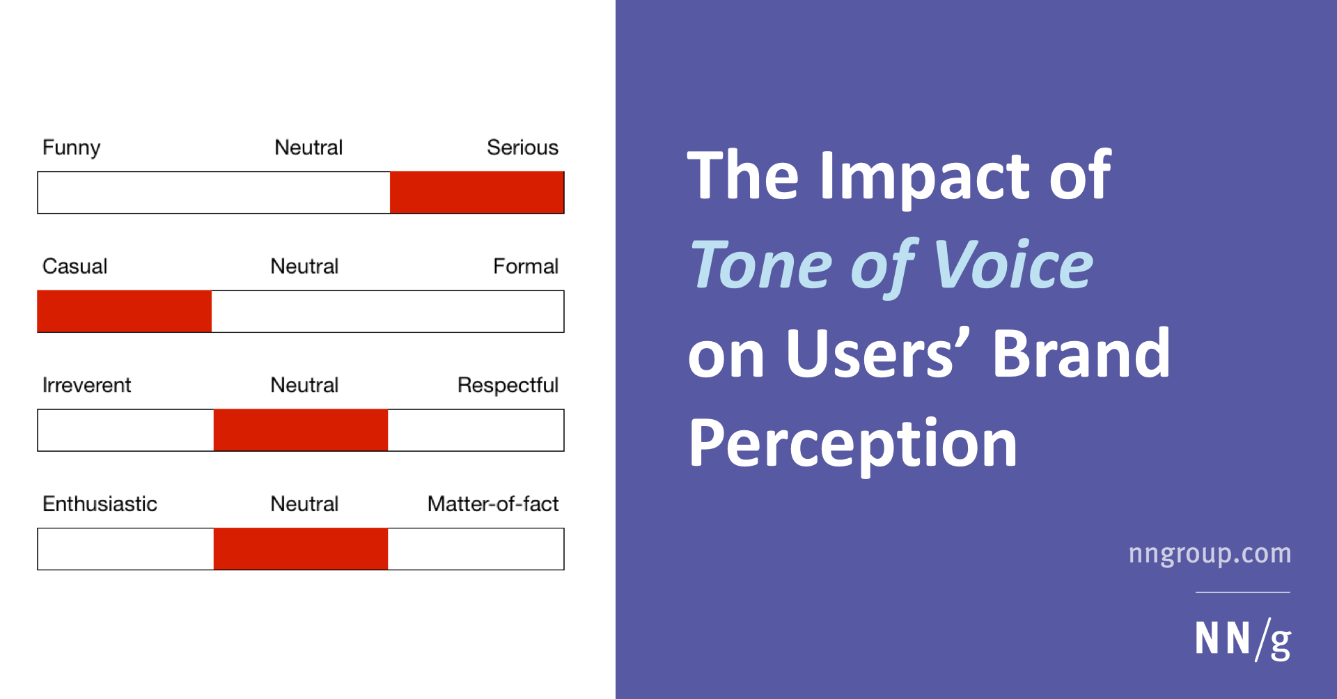 The Impact of Tone of Voice on Users' Brand Perception (Nielsen Norman Group UX research)