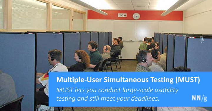 Multiple-User Simultaneous Testing (MUST)