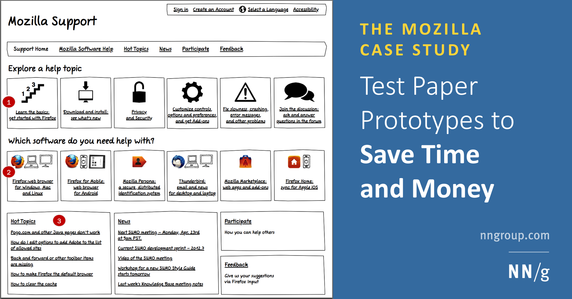 Test Paper Prototypes to Save Time and Money: The Mozilla