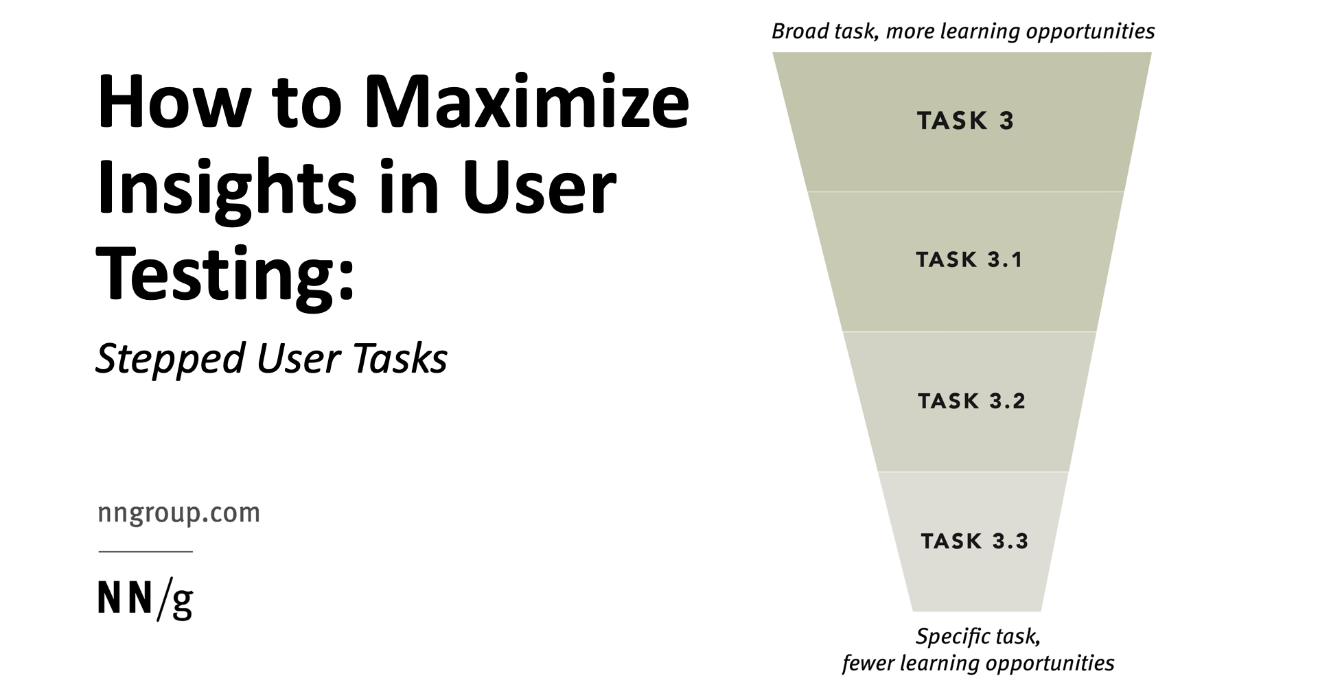 How to Maximize Insights in User Testing: Stepped User Tasks