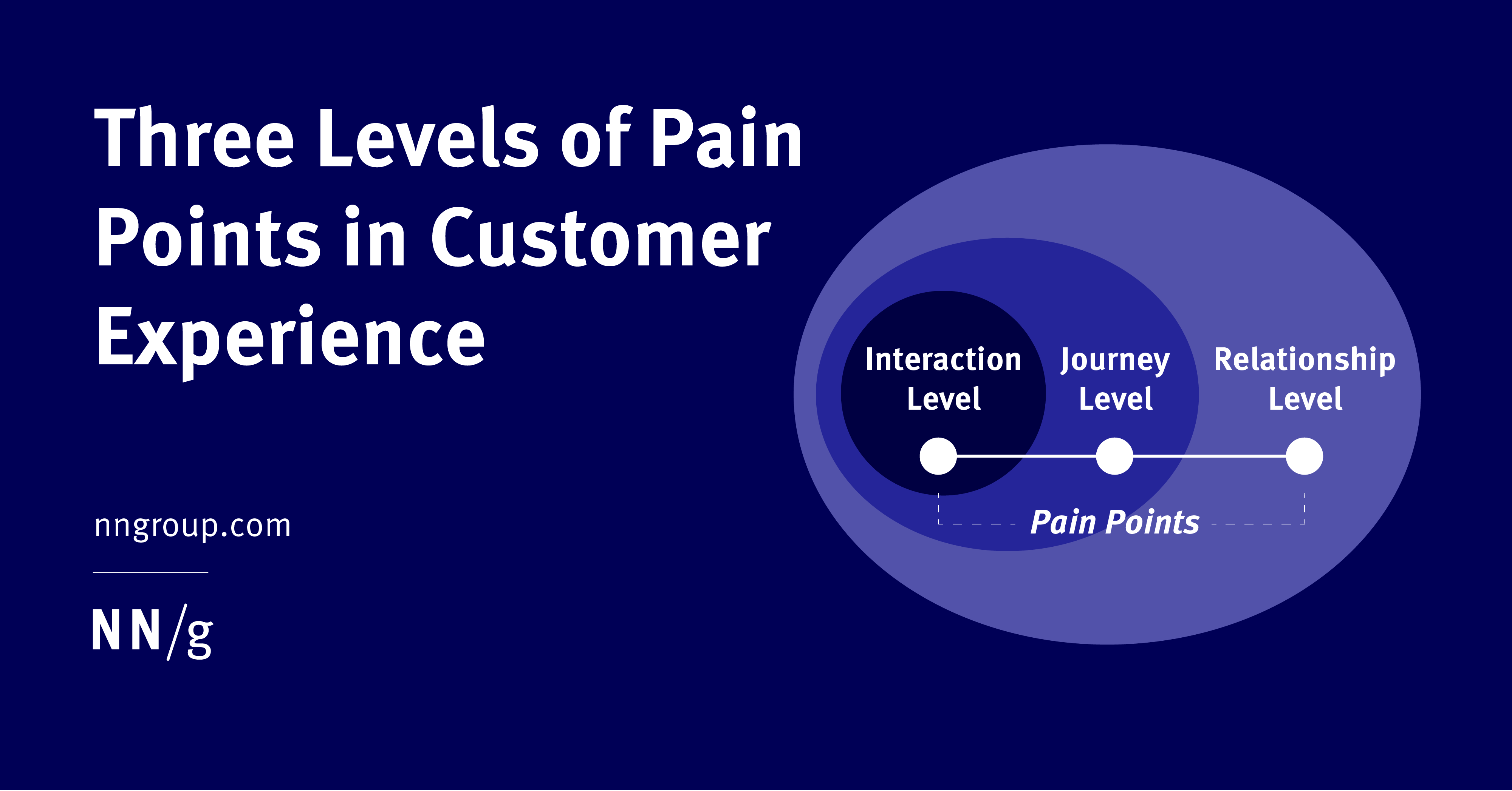 Three Levels of Pain Points in Customer Experience