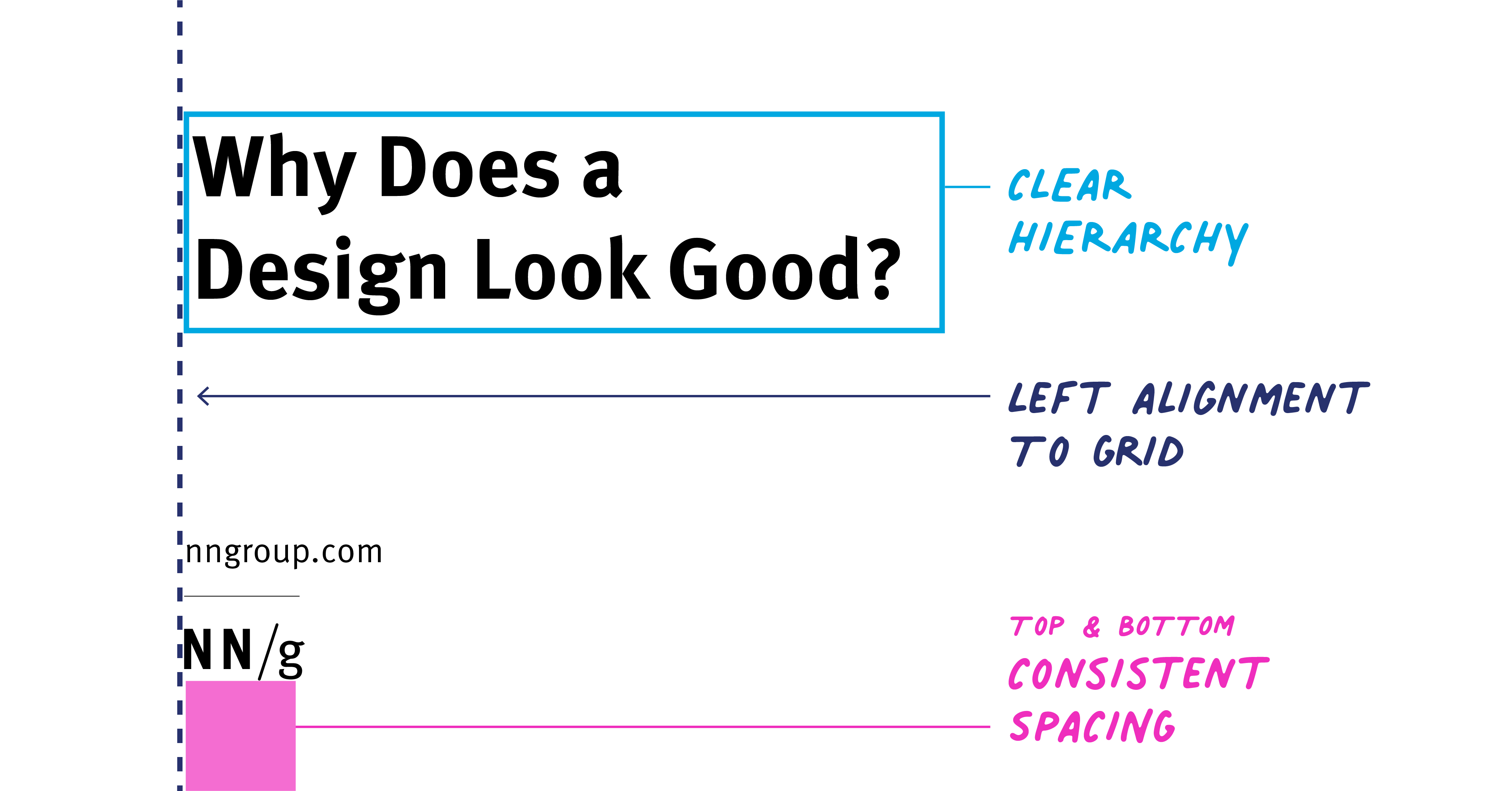Why Does a Design Look Good?