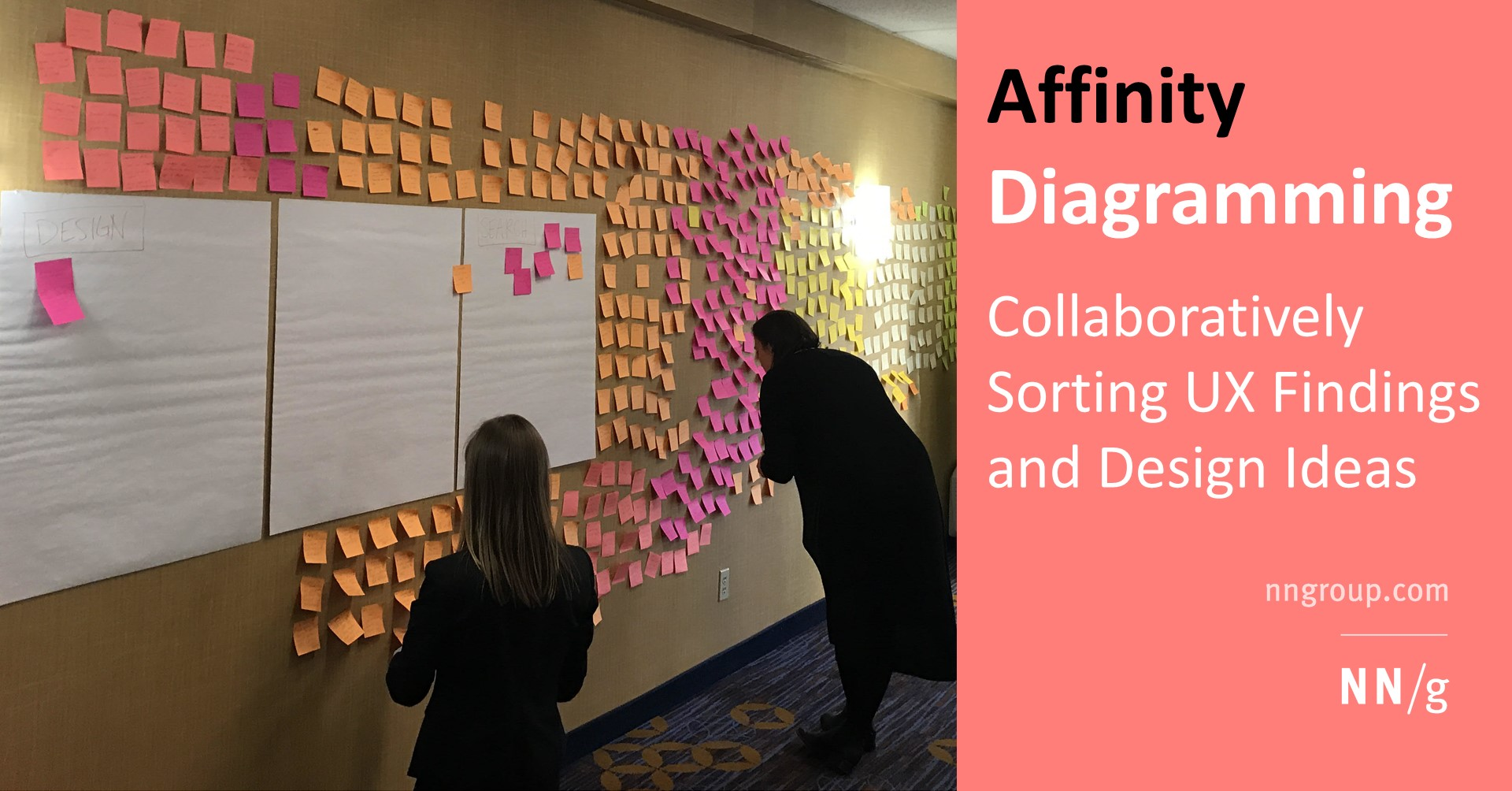 Affinity Diagram affinity diagramming: collaboratively sort ux findings