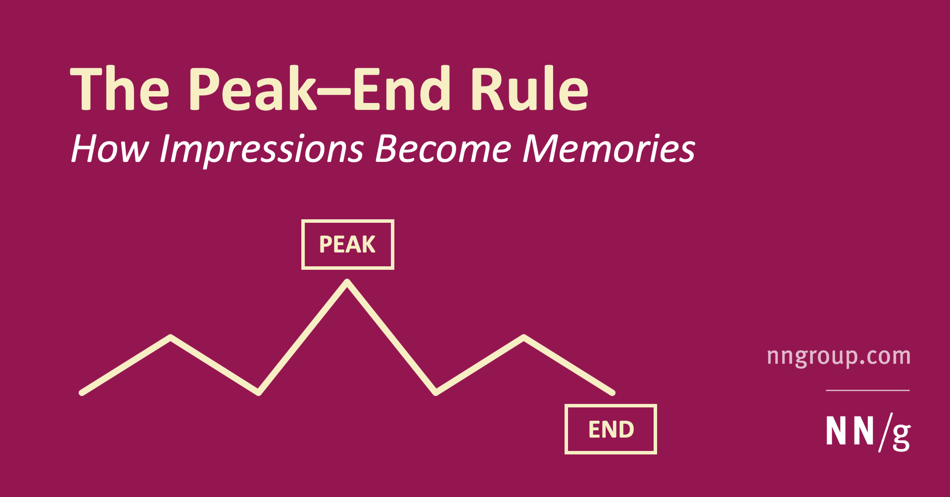 The Peak–End Rule: How Impressions Become Memories