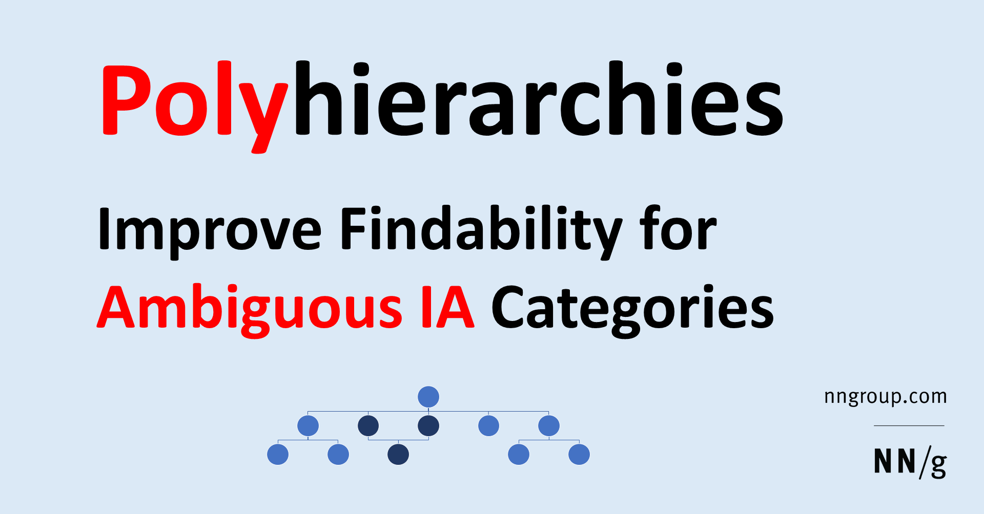 Polyhierarchies Improve Findability For Ambiguous Ia Categories How To Draw Up A Hierarchical Tree Diagram Taxonomic