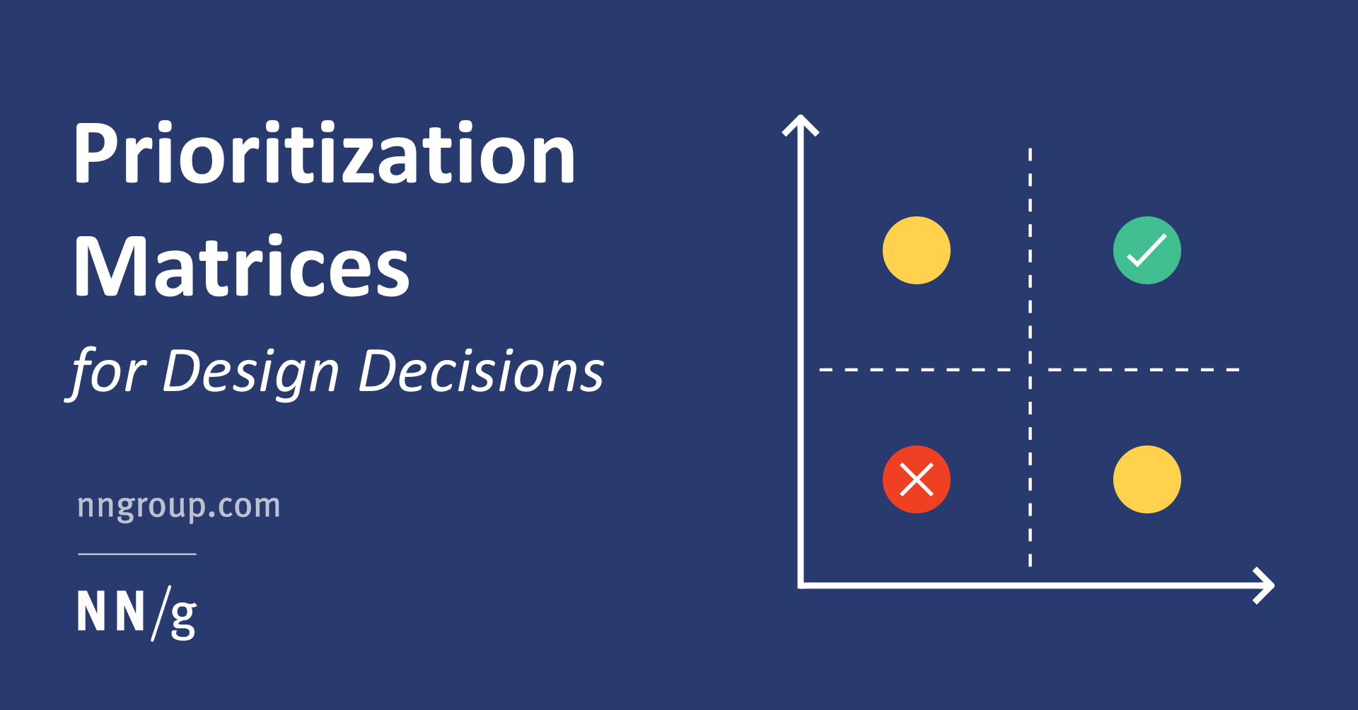 Using Prioritization Matrices to Inform UX Decisions