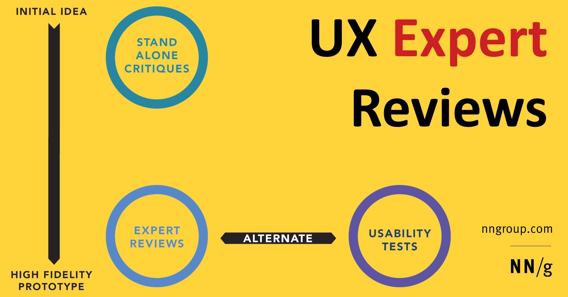 Online Certification Ux Design