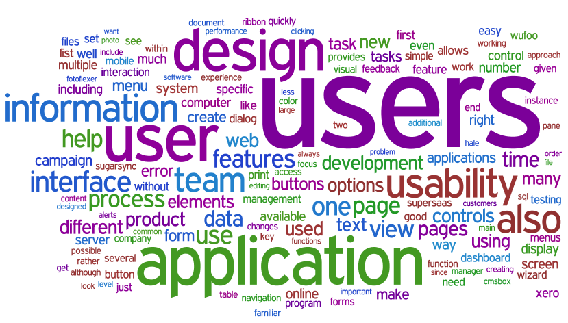 Tag Cloud Examples