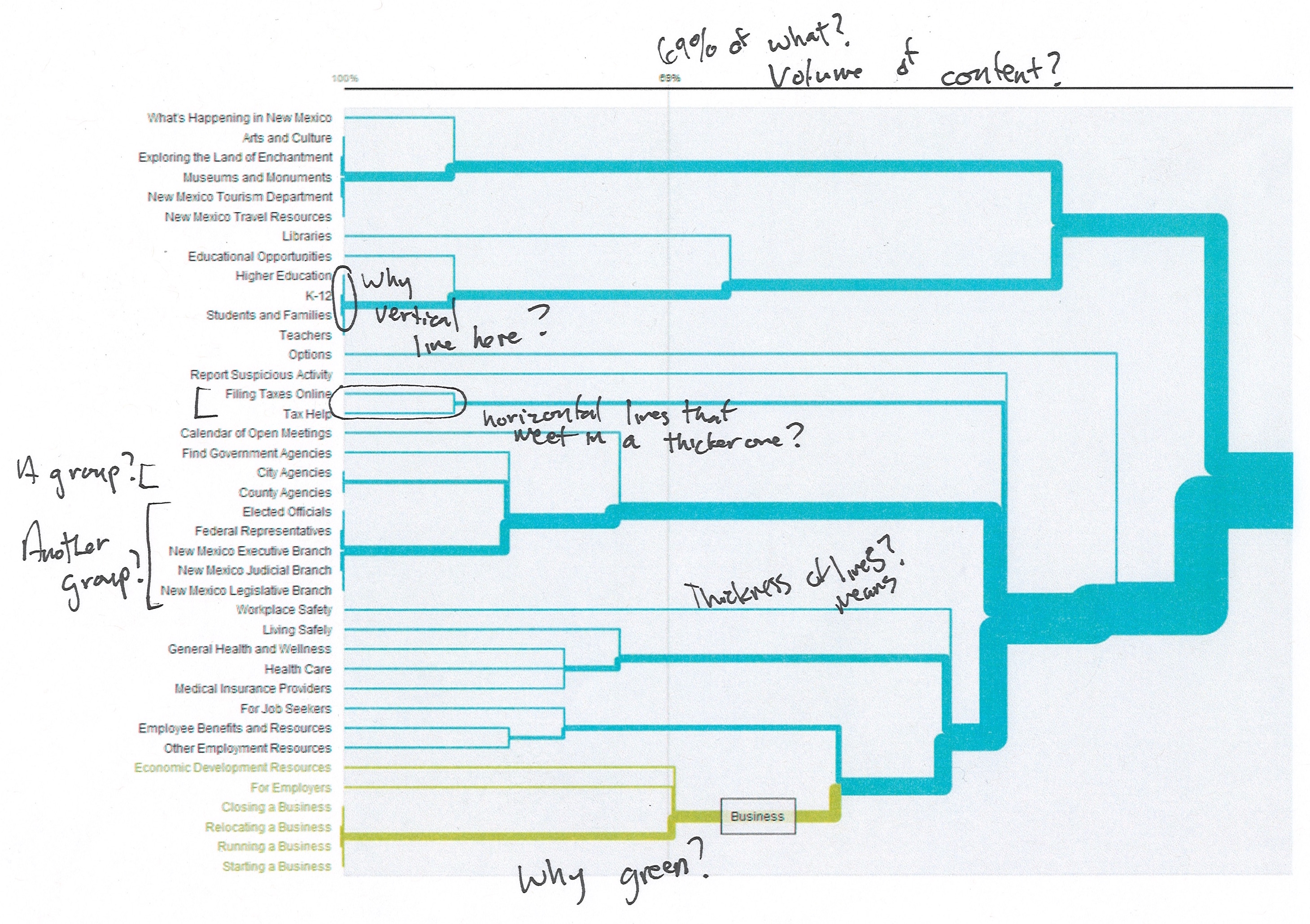 The Sketch Test: Test and Improve Your UX Deliverables and Other Documents