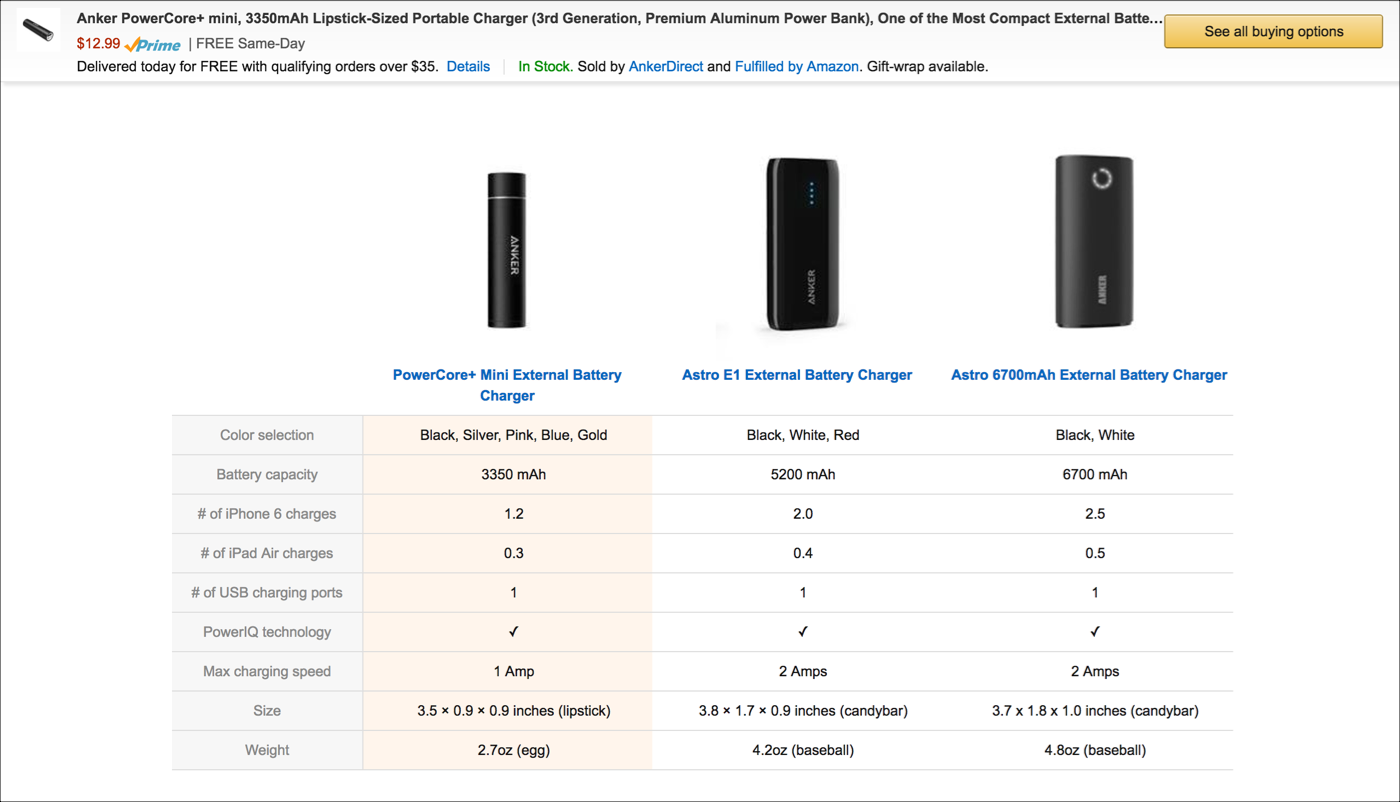 Comparison Tables for Products, Services, and Features