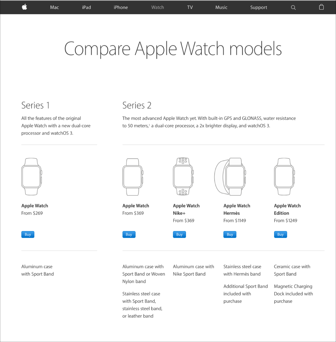Comparison tables for products services and features apple with only five models of the apple watch available apple can provide a comparison table that includes them all nvjuhfo Choice Image