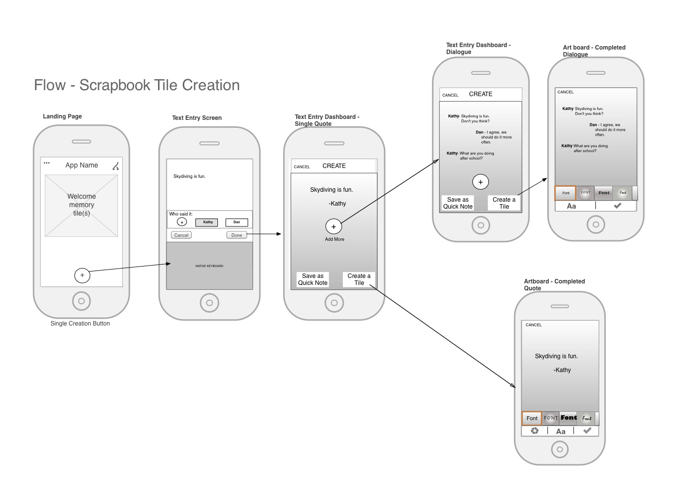 移动应用程序线流