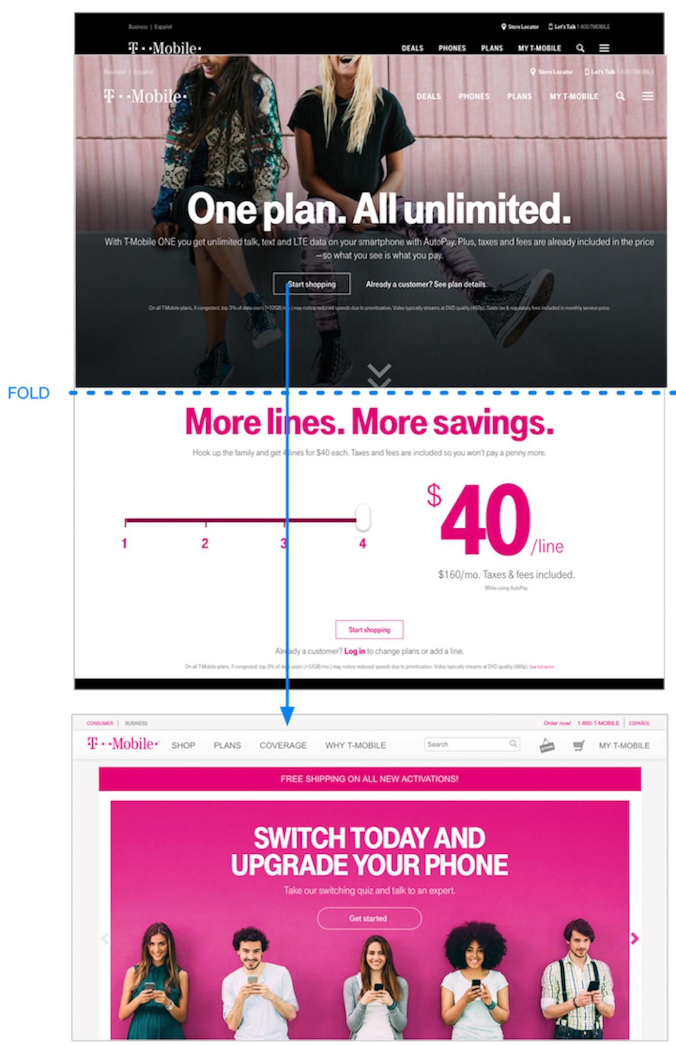 T-Mobile:入门工作流程