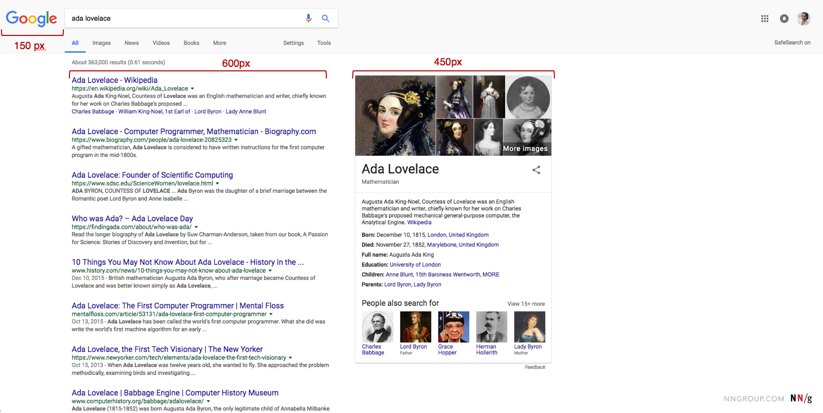 带知识面板的谷歌SERP