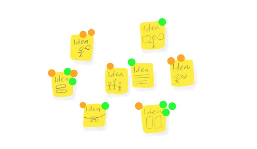团队成员投票的优先级矩阵内容