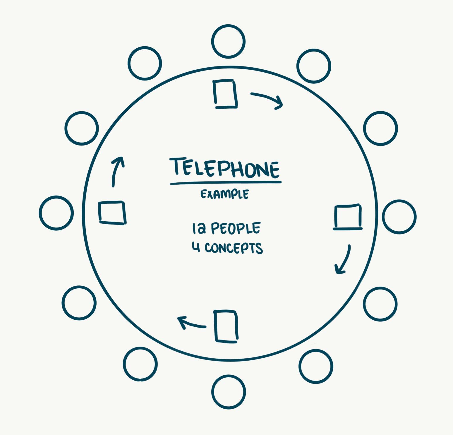 telephone example layout