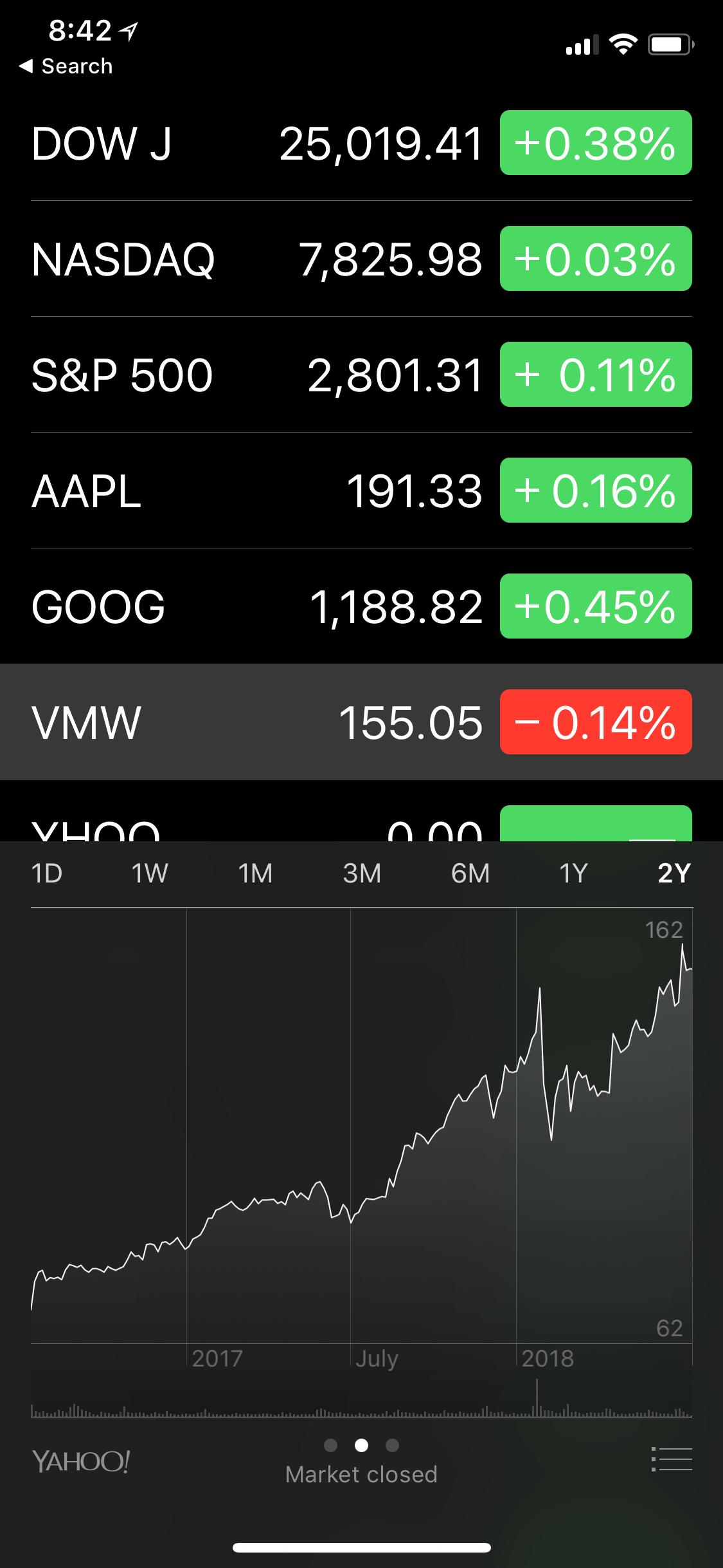 屏幕的下半部分是一个旋转木马,股票图表和小点