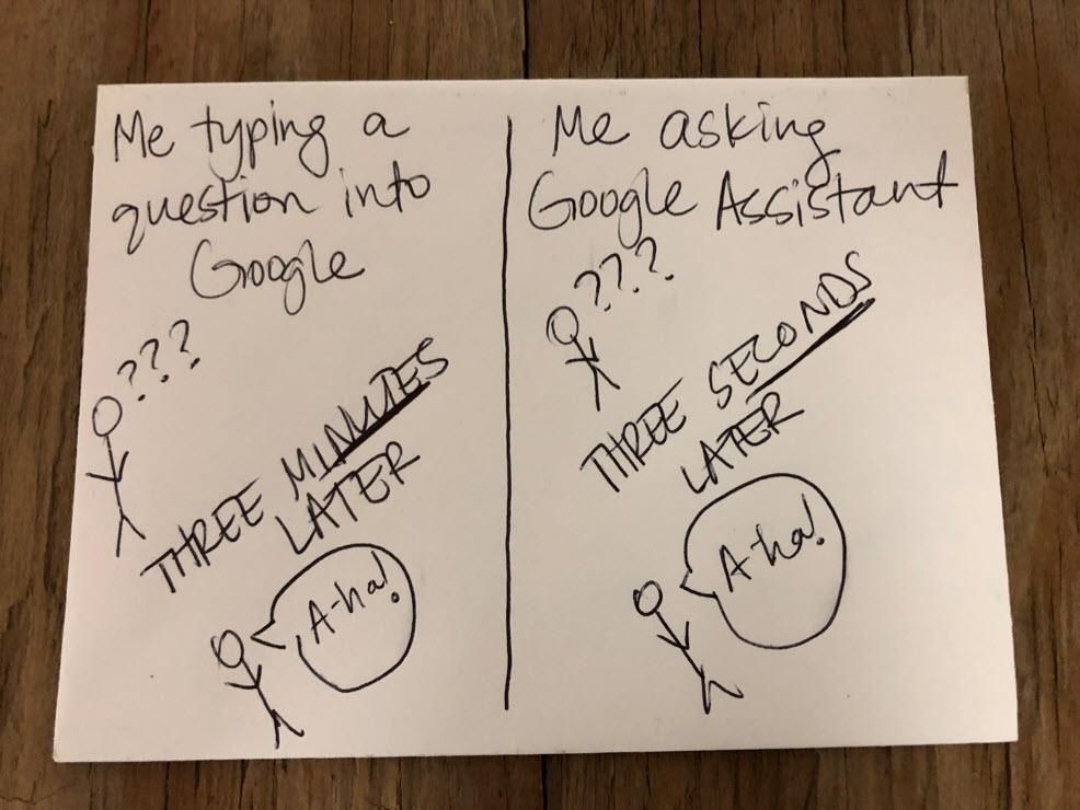 """两个并排的图形:左边标有""""我在谷歌中键入问题"""""""
