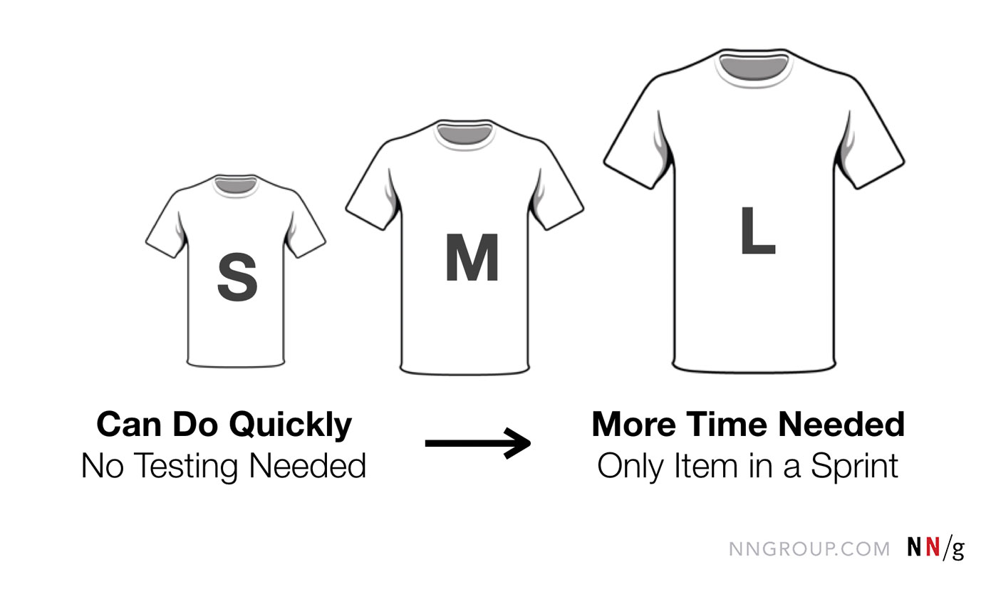 Use t-shirt sizes to estimate UX work in agile.