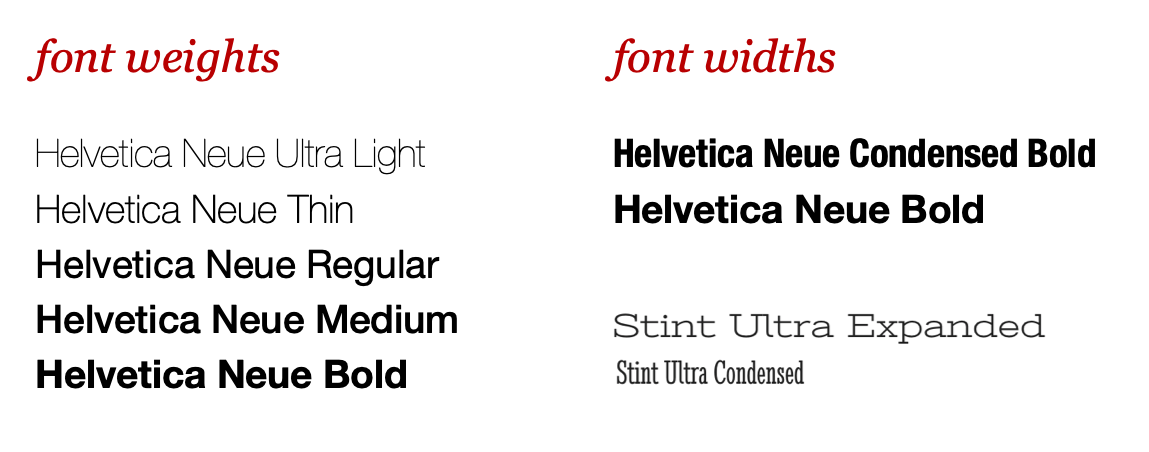 Typography Terms Cheat Sheet