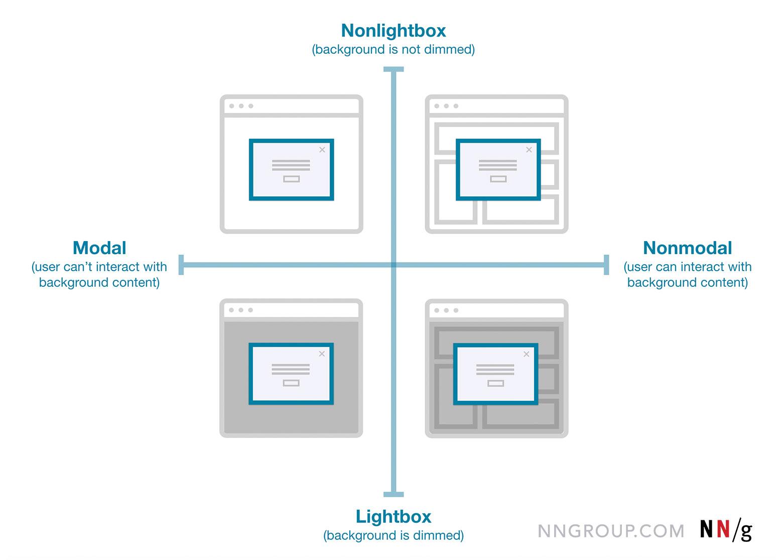 Lightbox external website