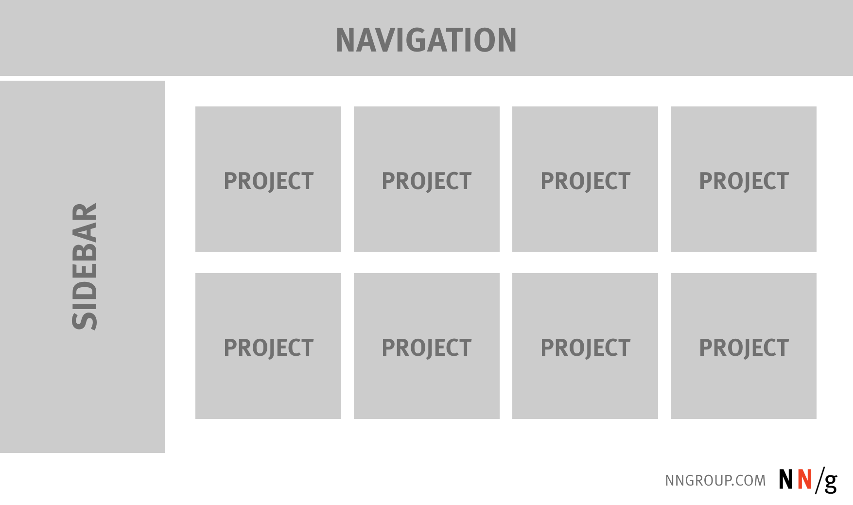 5 Steps to Creating a UX-Design Portfolio