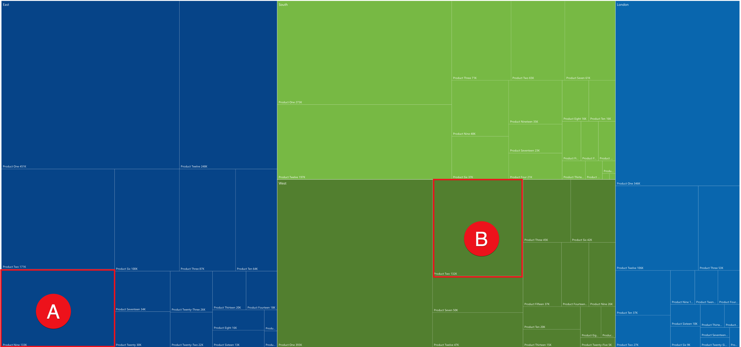 A dashboard treemap zoomed in to show the very similar area of two regions.  This is an example of how treemaps are poor tools for precise comparisons, due to the visual similarity.