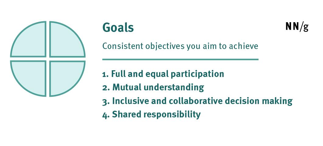 Workshop Facilitation Goals