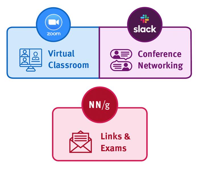 Virtual UX会议将在缩放教室中相遇,并使用Slack进行会议网络。检查您的电子邮件以获取访问这些工具的特定邀请。