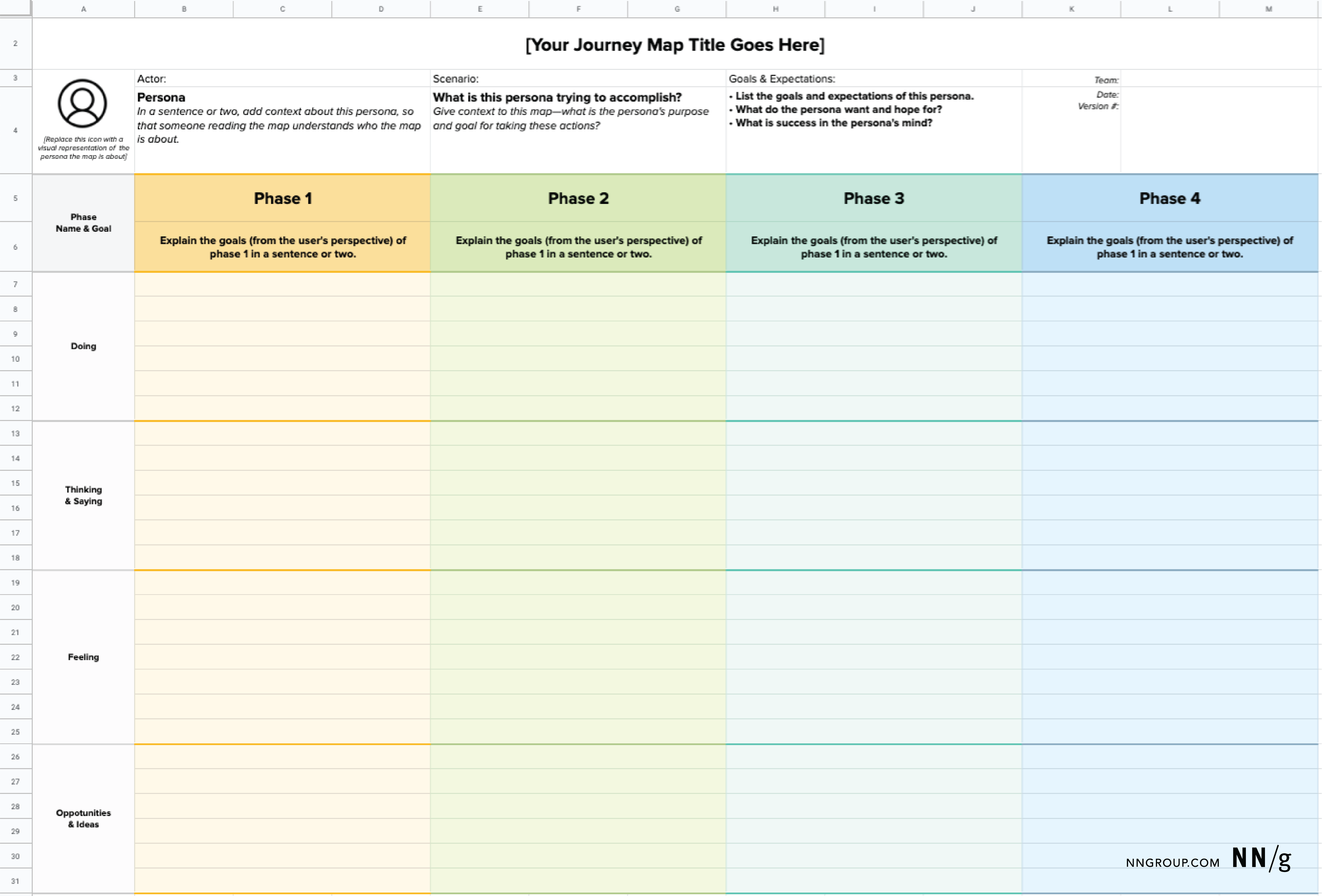 Journey Mapping For Remote Teams A Digital Template