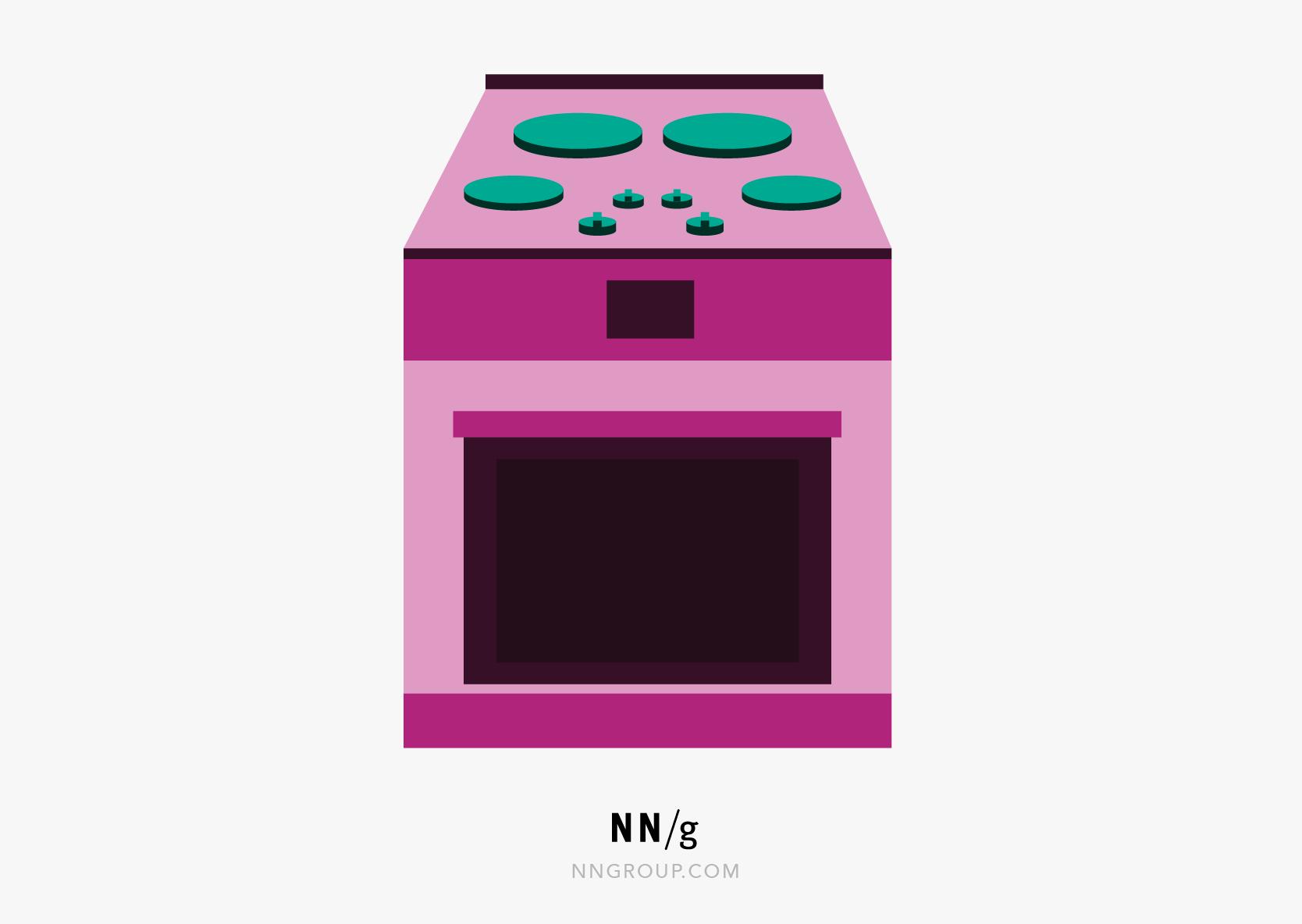 可用性启发式#2:一种具有与加热元件布局相匹配的控制的炉灶。