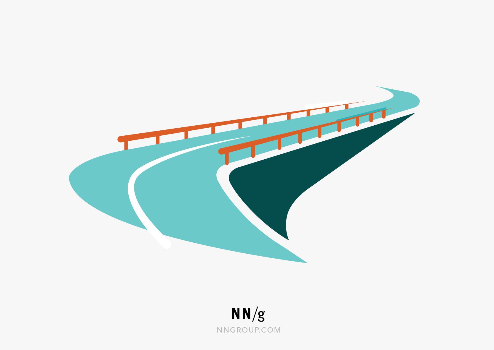 可用性启发式#5:有护栏的高速公路,这样司机就不能从边上开车了。