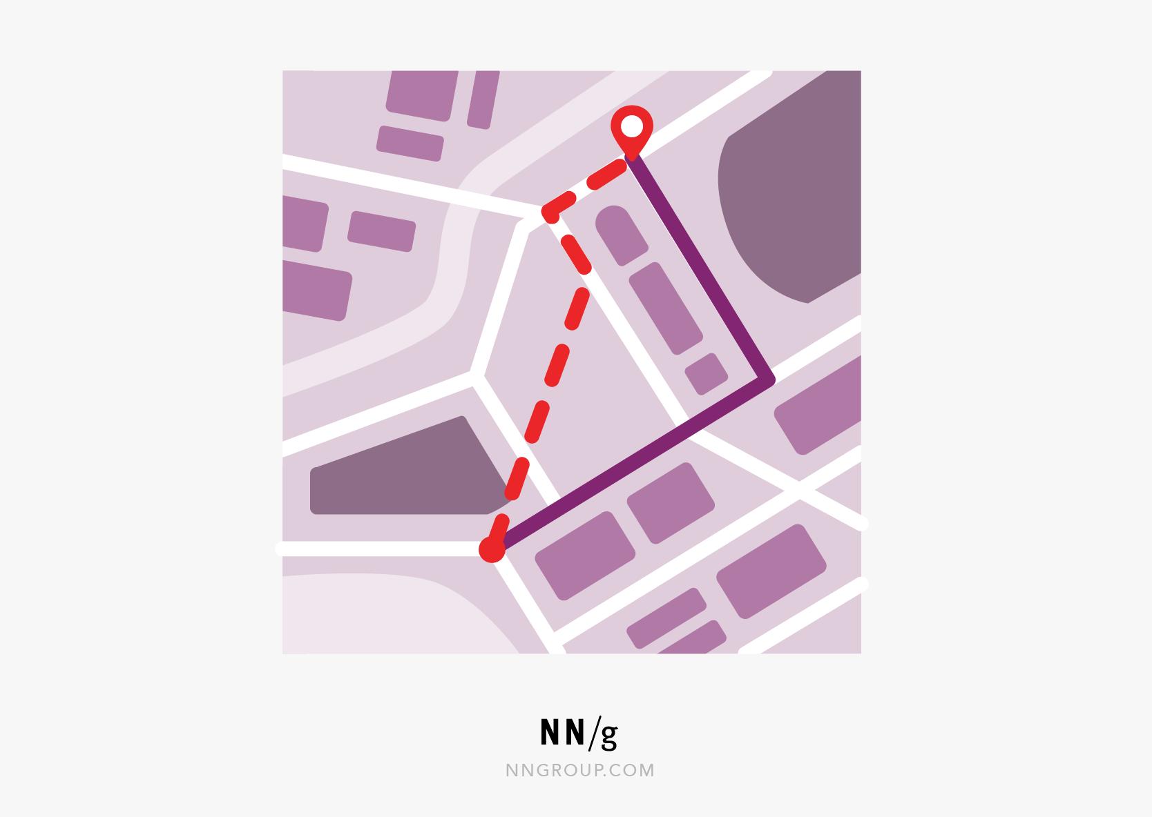 可用性启发式#7:一张有两条路线的地图图片。第一种是常规路线,第二种是捷径。