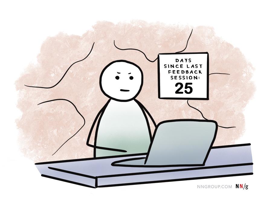 Una ilustración de un hombre mirando su computadora portátil junto a un letrero que dice: