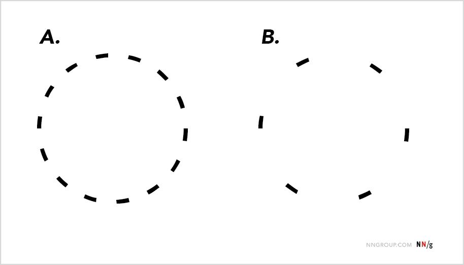 2 círculos con líneas de puntos.  Una forma tiene más líneas discontinuas, por lo que es más fácil identificarla como un círculo que la otra con menos líneas.