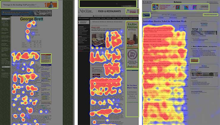 3 heatmaps from eyetracking studies, showing where users looked at the pages and banner blindness