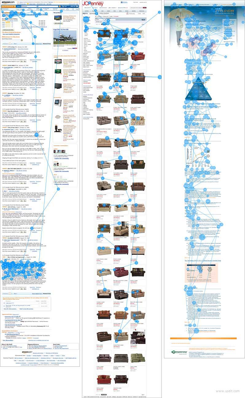 Gaze plots of viewing behaviors on three very long pages that all were scrolled almost to the bottom.