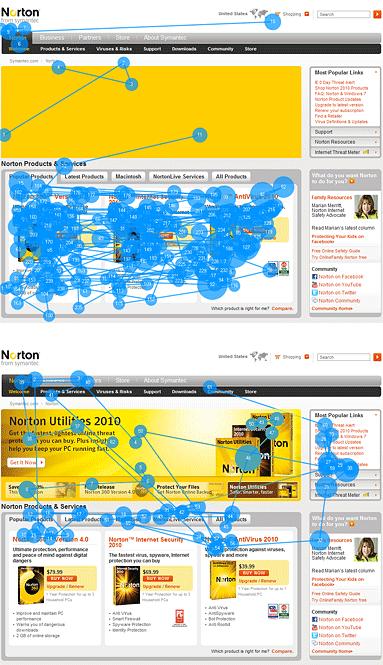 两个不同用户观看同一页面时的眼睛跟踪注视图。